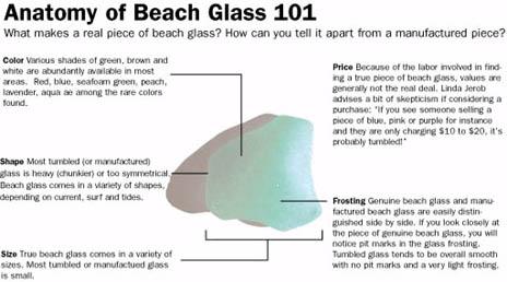 anatomy-or-sea-glass.jpg